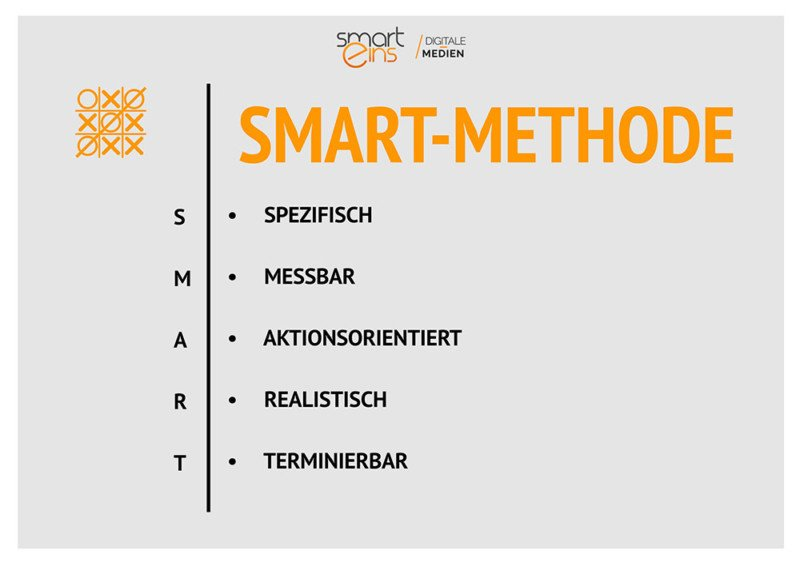 Smart Strategie Social Media Marketing