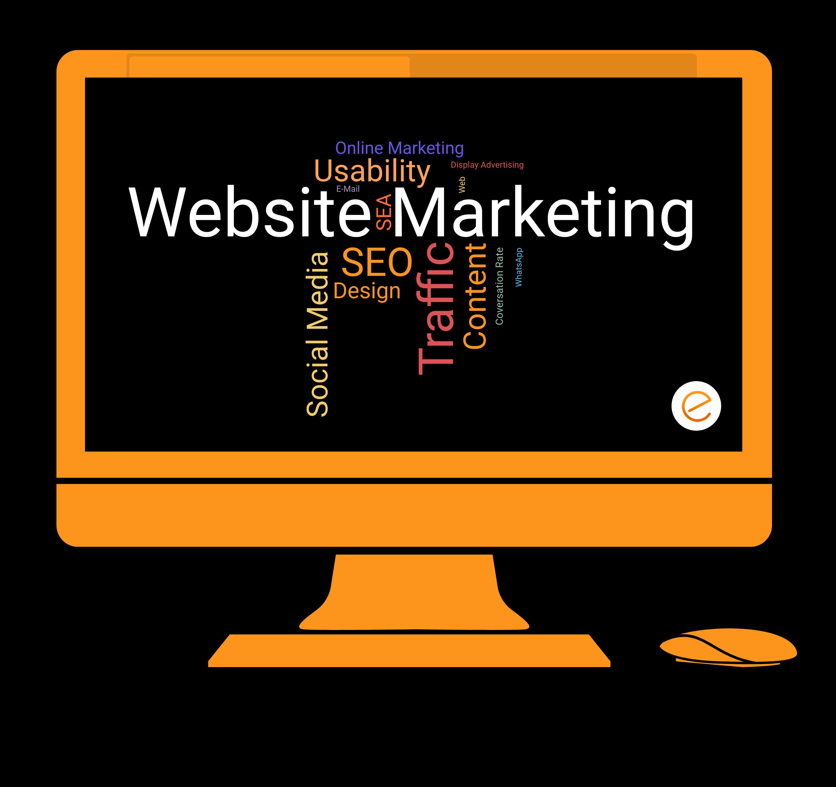 Website Marketing Themen